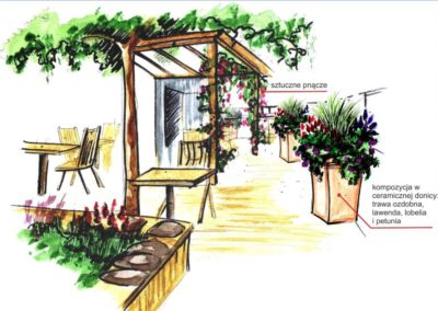 wizualizacja zagospodarowania patio przy restauracji.