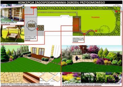 Koncepcja ogrodu przy zabudowie bliźniaczej