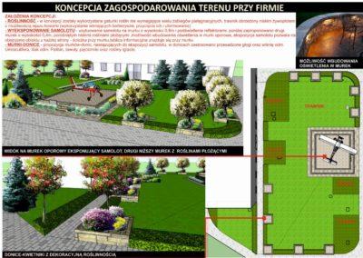 Koncepcja ogrodu przy firmie
