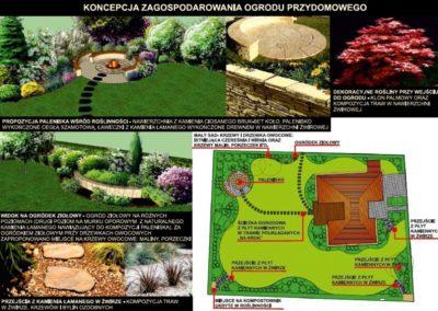 Koncepcja funkcjonalnego ogrodu