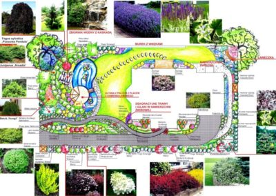 Koncepcja projektowa ogrodu przydomowego