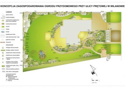 Projekt ogrodu przydomowego o pow. 1800m2