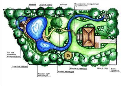 Koncepcja projektowa ogrodu przy domu jednorodzinnym o pow. 2800m2