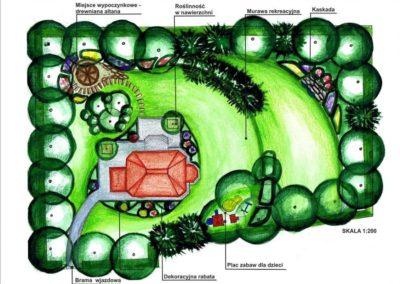 Koncepcja projektowa ogrodu przy domu jednorodzinnym o pow. 2300m2