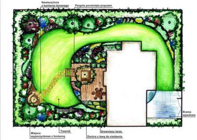 Koncepcja projektowa ogrodu przy domu jednorodzinnym o pow. 2000m2
