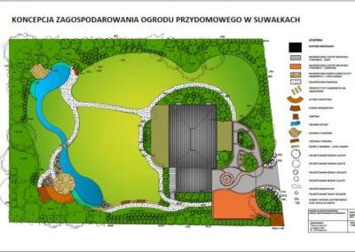 Koncepcja ogrodu przy domu jednorodzinnym