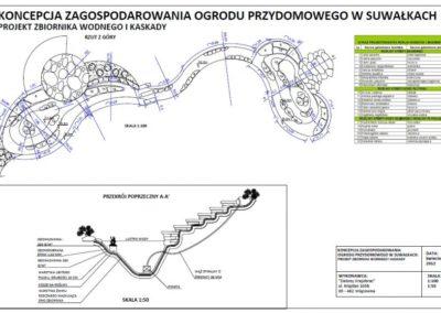 Projekt techniczny zbiornika wodnego